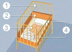 Детская кроватка с опускающейся боковиной. Фото с сайта consumerreports.org